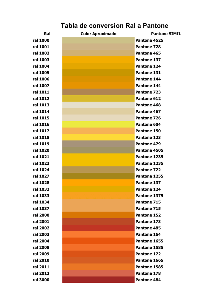Ral To Pantone Conversion Tapclever